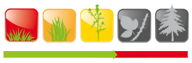 Zastosowanie żyłki Oregon Duoline Plus