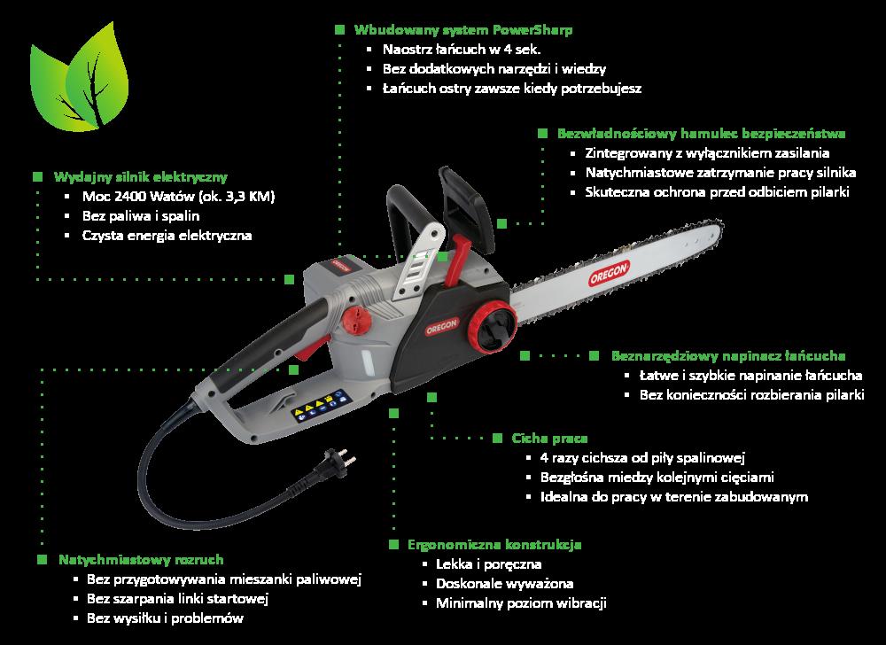 Elektryczna piła spalinowa CS 1500
