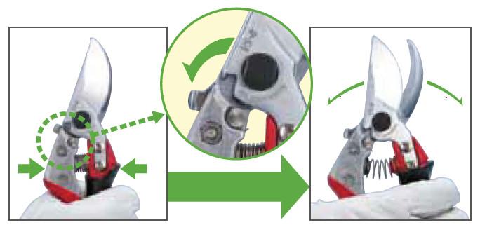 SQUEEZE-OPEN wygodny i bezpieczny system blokady sekatorów ARS